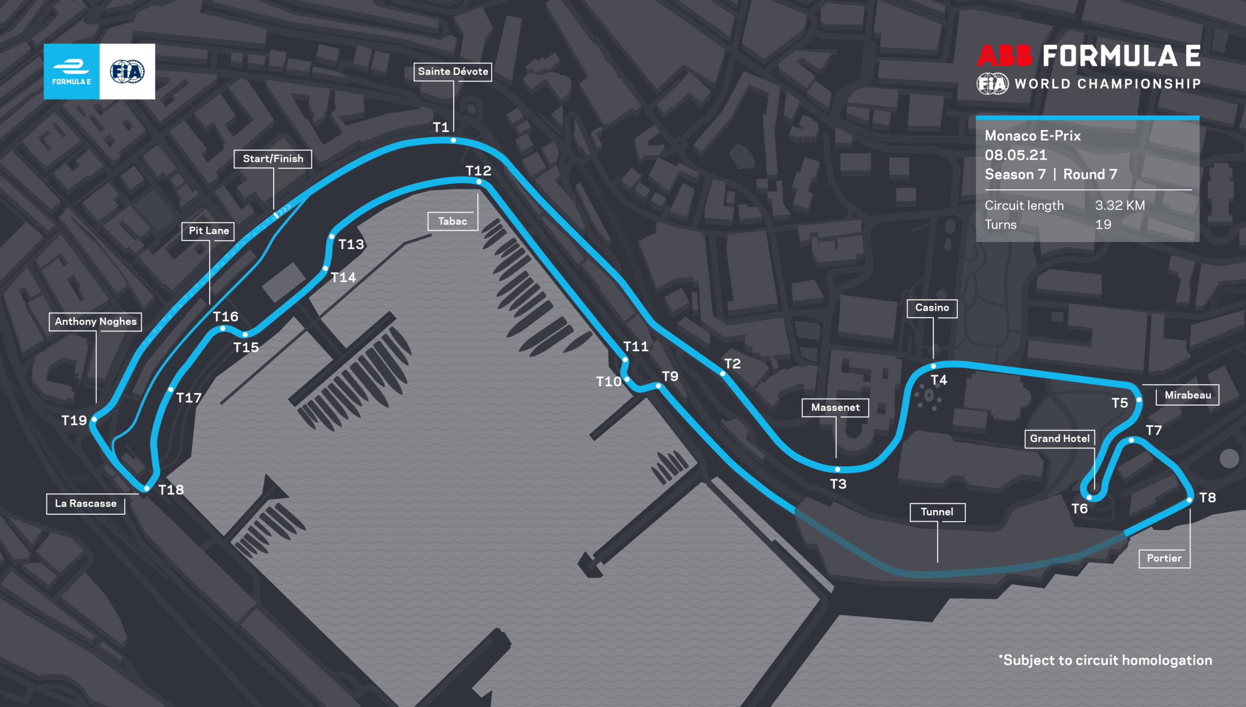 ePrix Monaco trazado 2021, Formula E